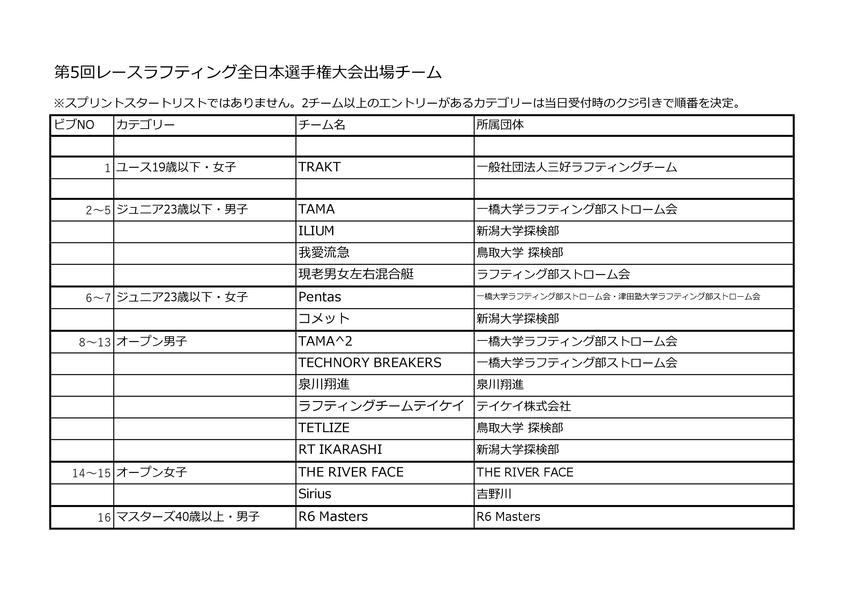 5thjapanqualificationrace